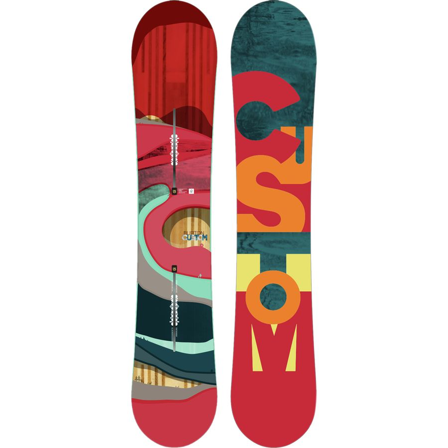 burton snowboards In 1994, the market dominating burton snowboards company realized that they had a major problem with 'gray market' they had strict guidelines in place for all.