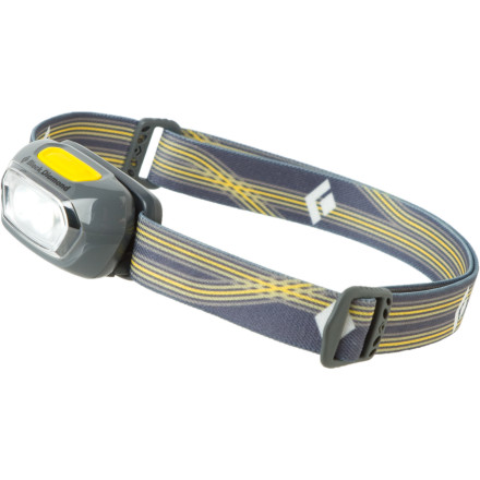 Buy Black Diamond Gizmo Headlamp