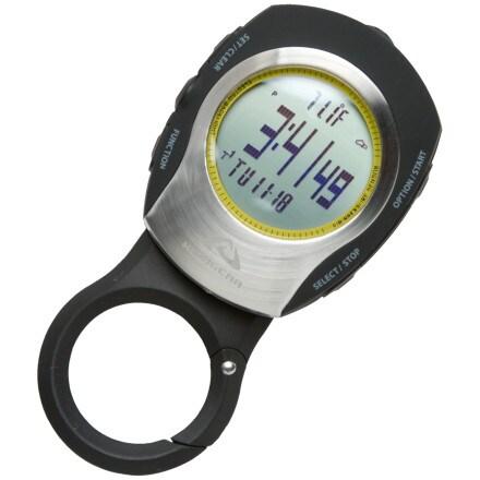 photo: Highgear ATF8 altimeter