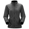Womens Windproof Jackets