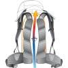 Deuter - Back System Illustration