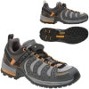La Sportiva Exum River