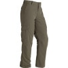 Marmot Ridgecrest Insulated Pant - Men's