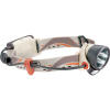 photo: Petzl MyoLite 3