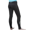 Stoic Thrive Spark Tight - Women's Back