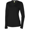 SmartWool Microweight 150 V-Neck Top - Women's