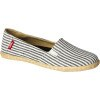 Vans Bixie Shoe - Women's