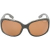 Zeal Penny Lane Sunglasses - Polarized Front