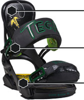 Technine Bindings