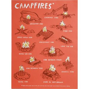 Brainstorm Campfires Screenprint