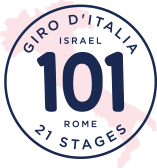 GIRO101 Coupon Logo